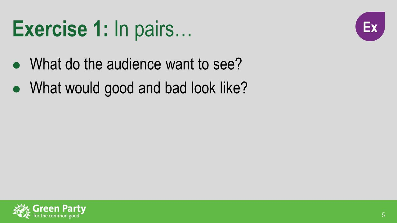 5 Exercise 1: In pairs… What do the audience want to see What would good and bad look like Ex
