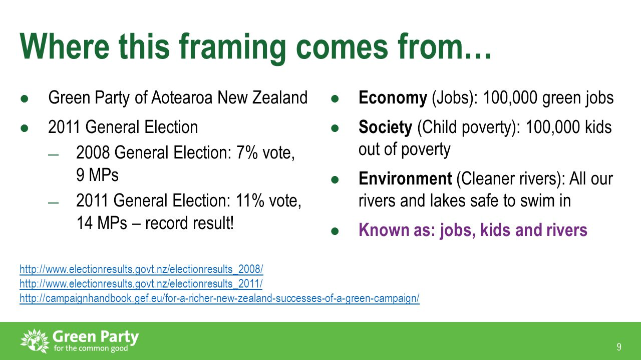 9 Where this framing comes from… Green Party of Aotearoa New Zealand 2011 General Election — 2008 General Election: 7% vote, 9 MPs — 2011 General Election: 11% vote, 14 MPs – record result.