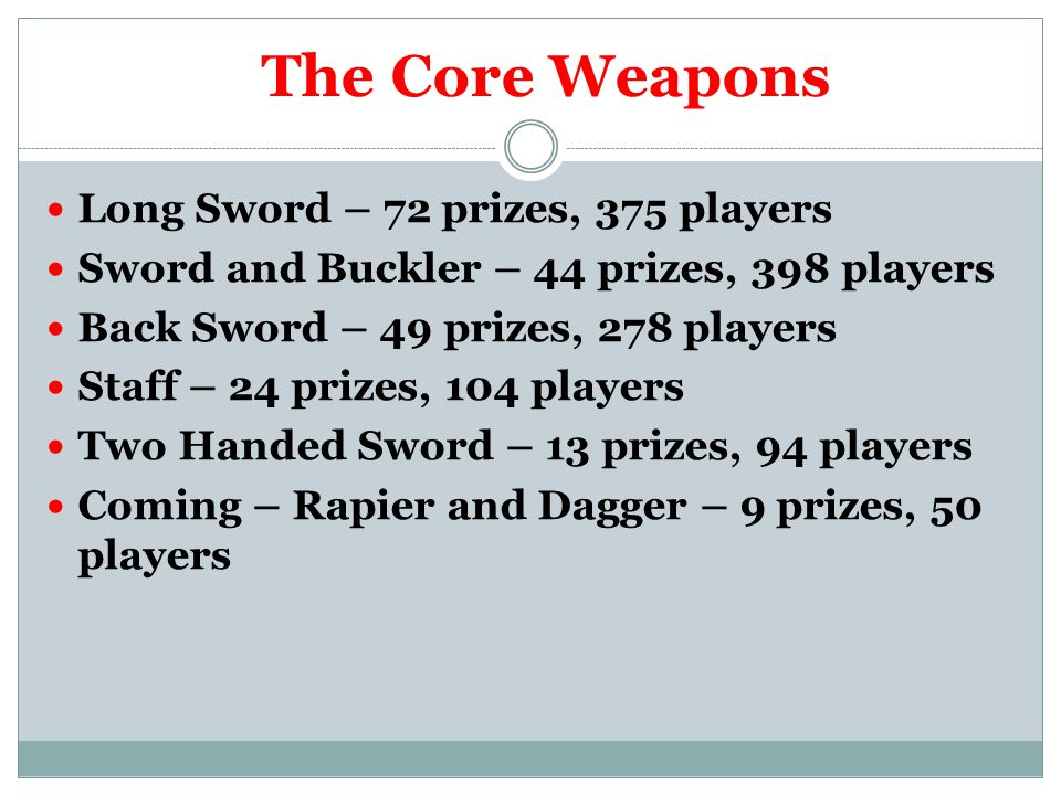 The Core Weapons Long Sword – 72 prizes, 375 players Sword and Buckler – 44 prizes, 398 players Back Sword – 49 prizes, 278 players Staff – 24 prizes, 104 players Two Handed Sword – 13 prizes, 94 players Coming – Rapier and Dagger – 9 prizes, 50 players