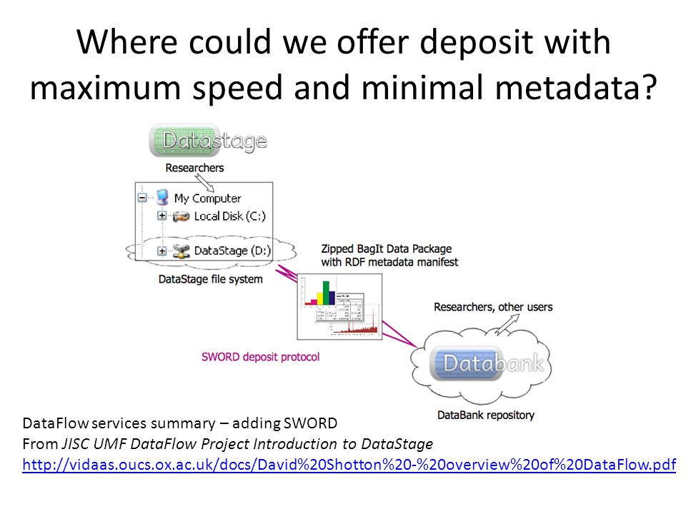 Where could we offer deposit with maximum speed and minimal metadata.