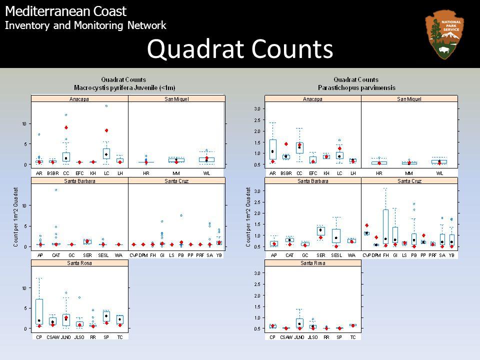 Mediterranean Coast Inventory and Monitoring Network Quadrat Counts