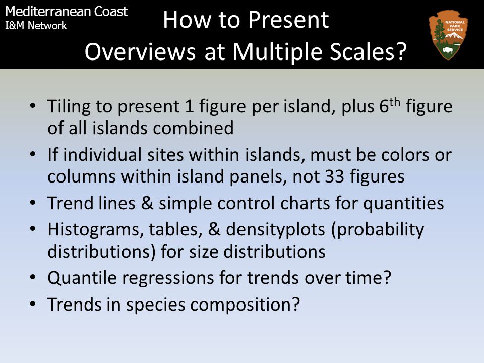 Mediterranean Coast I&M Network How to Present Overviews at Multiple Scales.