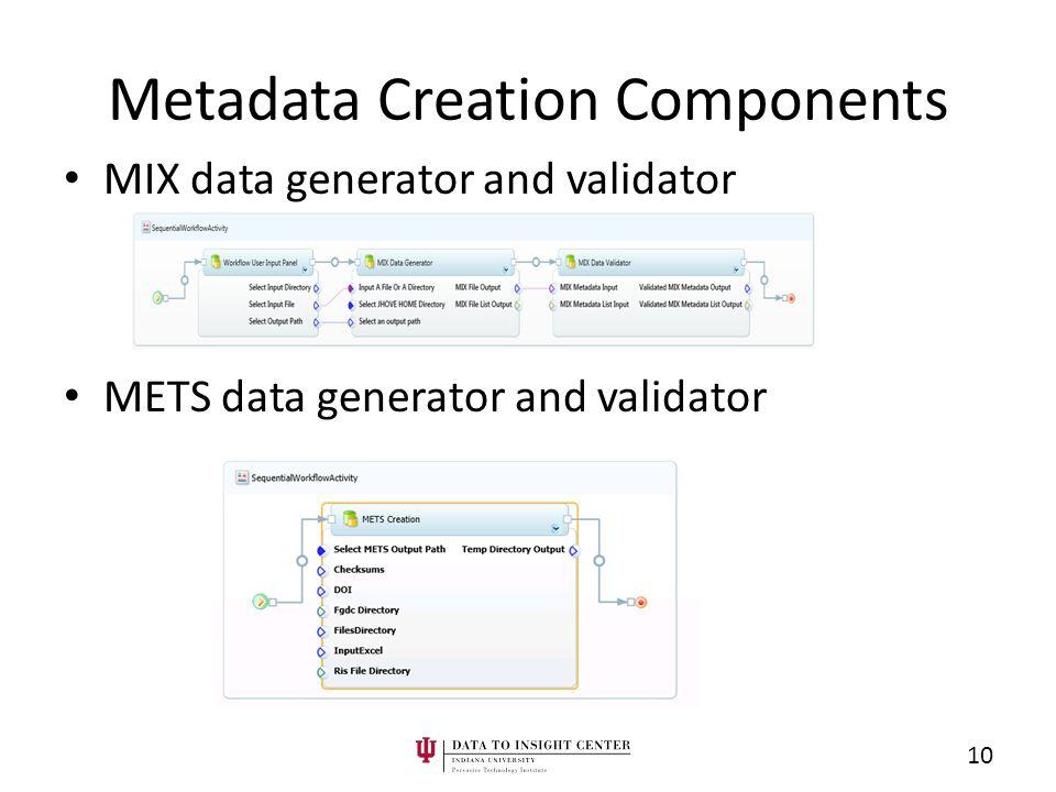 Metadata Creation Components MIX data generator and validator METS data generator and validator 10