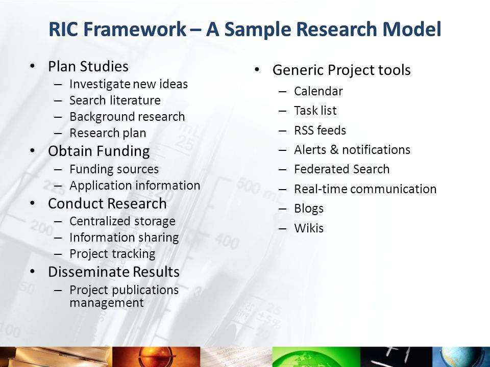 Plan Studies – Investigate new ideas – Search literature – Background research – Research plan Obtain Funding – Funding sources – Application information Conduct Research – Centralized storage – Information sharing – Project tracking Disseminate Results – Project publications management Generic Project tools – Calendar – Task list – RSS feeds – Alerts & notifications – Federated Search – Real-time communication – Blogs – Wikis