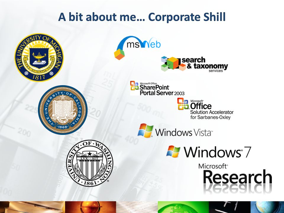 Microsoft Research Labs External Research Groups Technology Learning Labs Collaborative Institutes and Centers