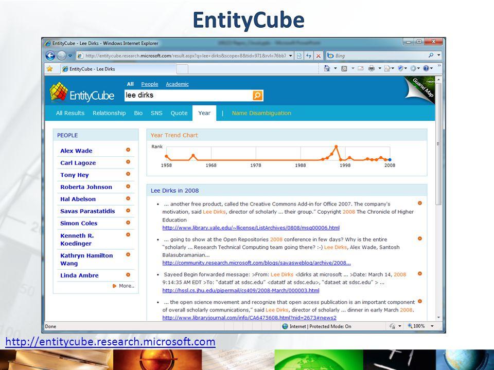 http://entitycube.research.microsoft.com