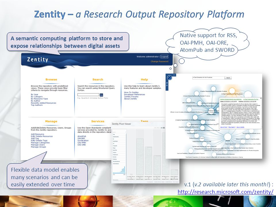 v.1 (v.2 available later this month!) : http://research.microsoft.com/zentity/ A semantic computing platform to store and expose relationships between digital assets Flexible data model enables many scenarios and can be easily extended over time Native support for RSS, OAI-PMH, OAI-ORE, AtomPub and SWORD