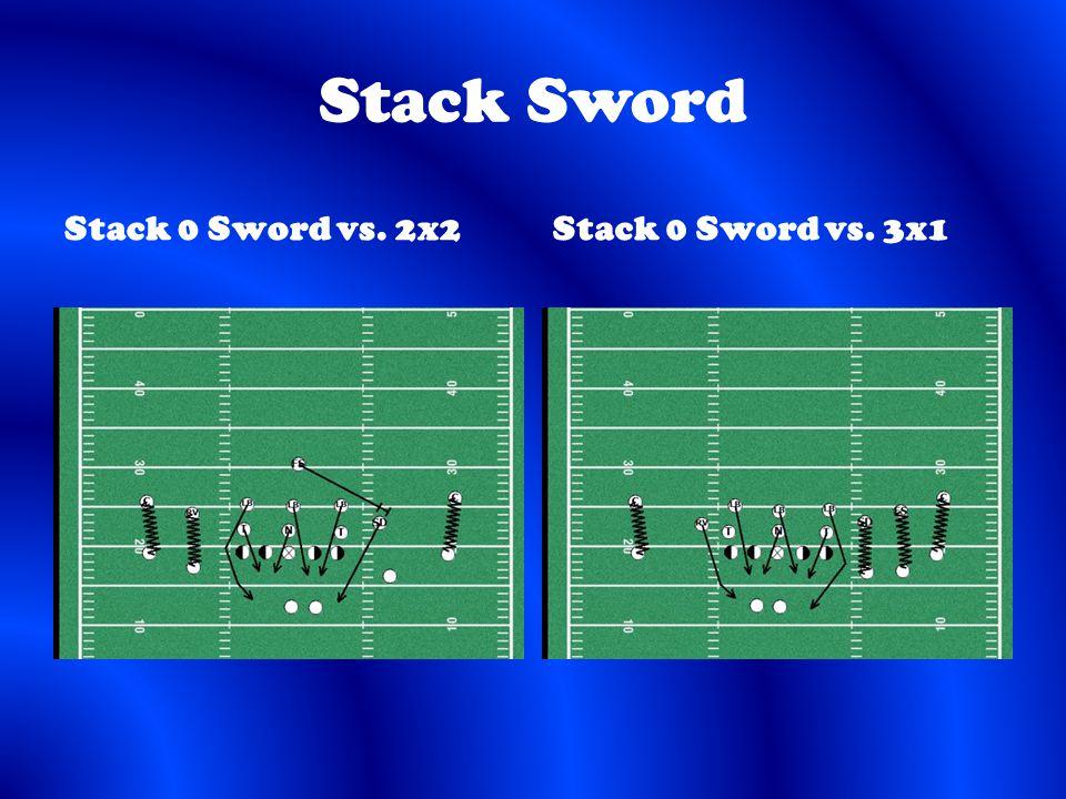 Stack Sword Stack 0 Sword vs. 2x2Stack 0 Sword vs. 3x1