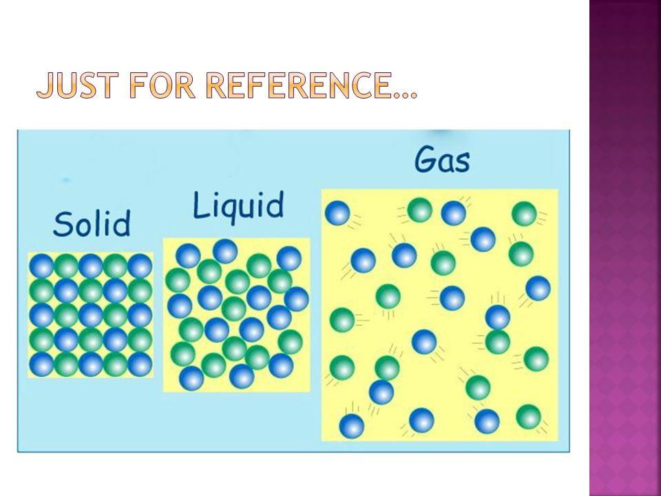 Solid Liquid Gas MELTING EVAPORATION FREEZING CONDENSATION SUBLIMATION DEPOSITION