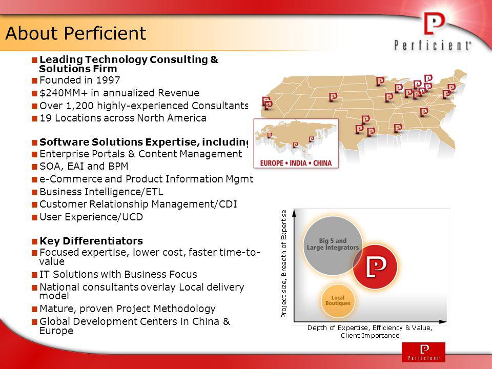 Perficient National ECM Practice Why is Perficient the best choice for Enterprise Content Management.