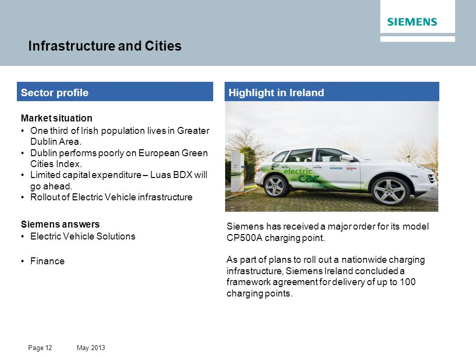 May 2013 Restricted © Siemens AG 2013 All rights reserved. Page 12 Infrastructure and Cities Highlight in IrelandSector profile Market situation One t