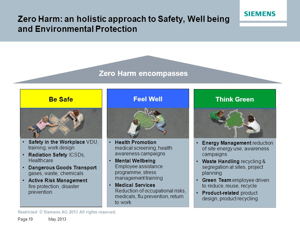 May 2013 Restricted © Siemens AG 2013 All rights reserved. Page 19 Zero Harm: an holistic approach to Safety, Well being and Environmental Protection