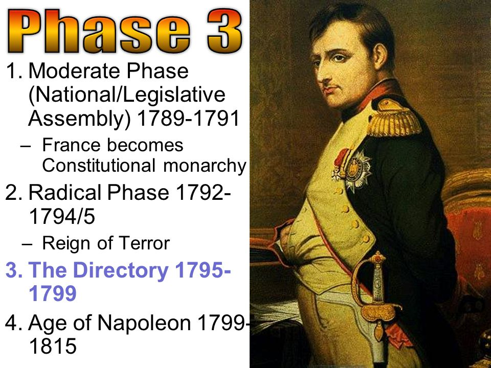 1.Moderate Phase (National/Legislative Assembly) 1789-1791 –France becomes Constitutional monarchy 2.Radical Phase 1792- 1794/5 –Reign of Terror 3.The Directory 1795- 1799 4.Age of Napoleon 1799- 1815