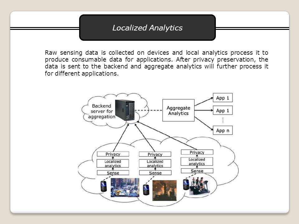 Localized Analytics Raw sensing data is collected on devices and local analytics process it to produce consumable data for applications.