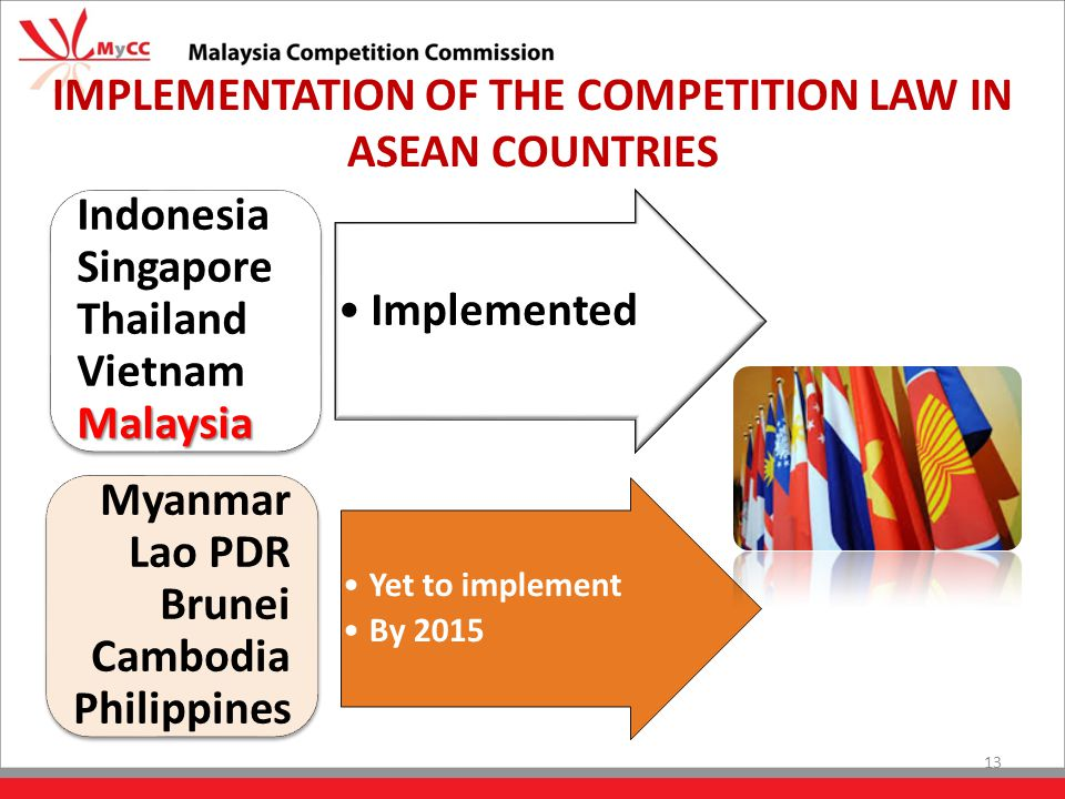 IMPLEMENTATION OF THE COMPETITION LAW IN ASEAN COUNTRIES Implemented Indonesia Singapore Thailand VietnamMalaysia Yet to implement By 2015 Myanmar Lao PDR Brunei Cambodia Philippines 13