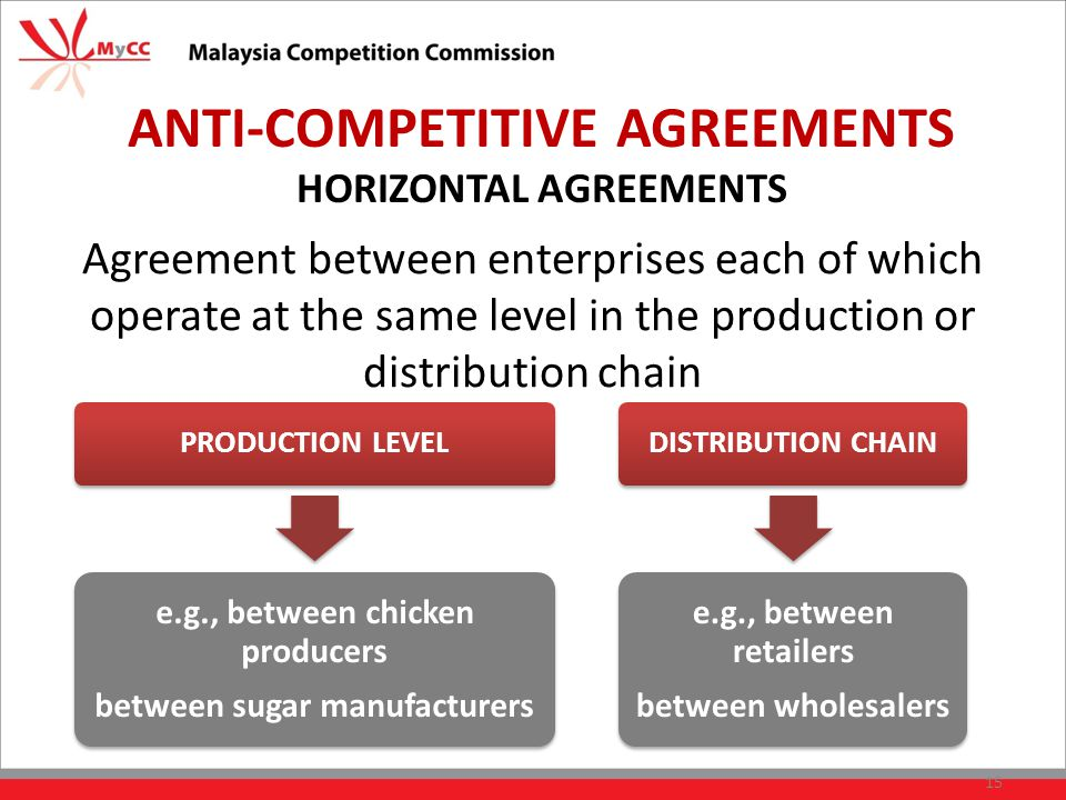 ANTI-COMPETITIVE AGREEMENTS HORIZONTAL AGREEMENTS Agreement between enterprises each of which operate at the same level in the production or distribution chain PRODUCTION LEVEL e.g., between chicken producers between sugar manufacturers DISTRIBUTION CHAIN e.g., between retailers between wholesalers 15