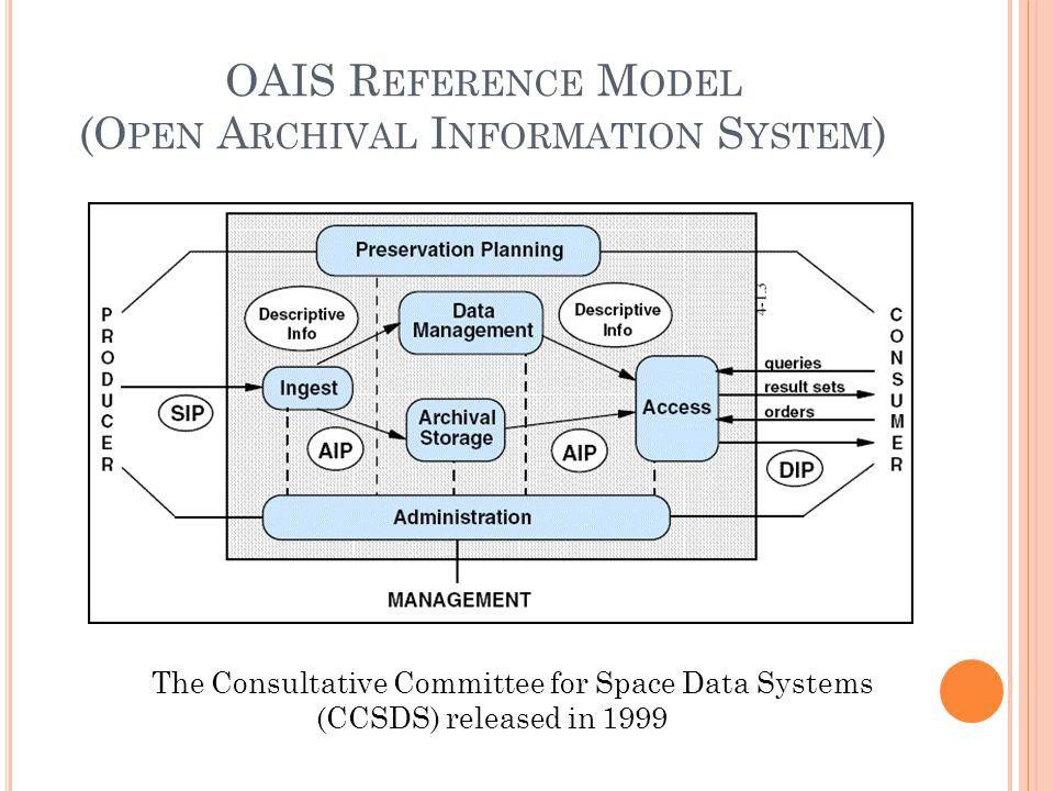 DS PACE HP-MIT Libraries Alliance (2002) DuraSpace (2009) Current version 1.8.2 (24 Feb.
