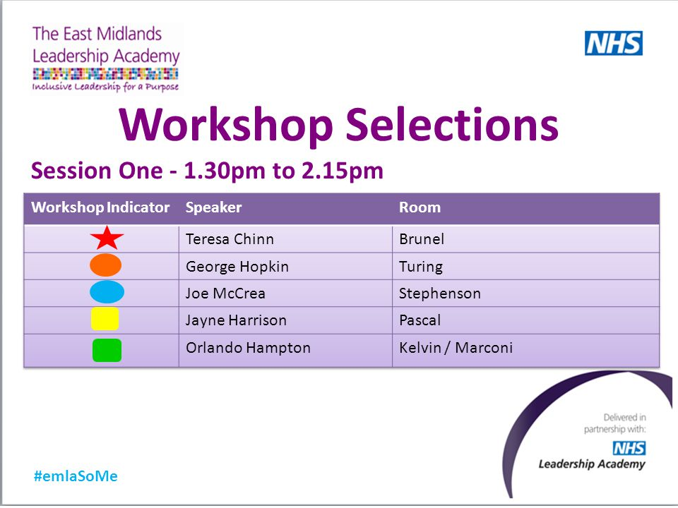 Workshop Selections Session One - 1.30pm to 2.15pm #emlaSoMe