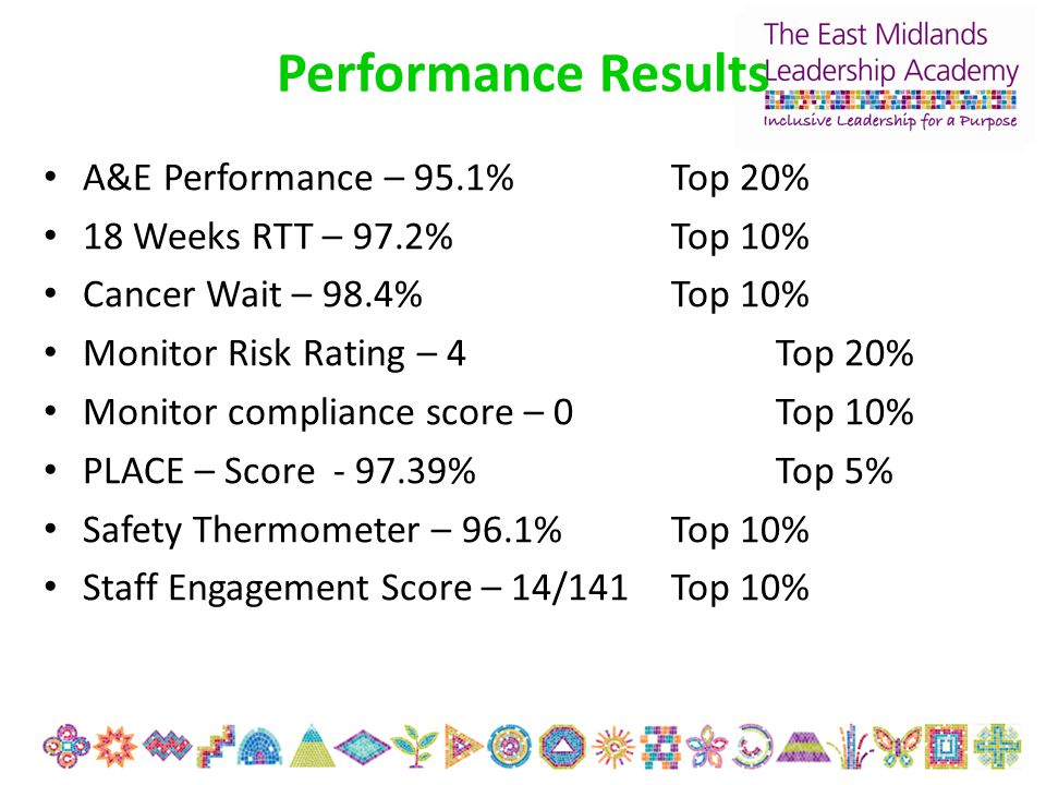 Performance Results A&E Performance – 95.1%Top 20% 18 Weeks RTT – 97.2%Top 10% Cancer Wait – 98.4%Top 10% Monitor Risk Rating – 4Top 20% Monitor compl