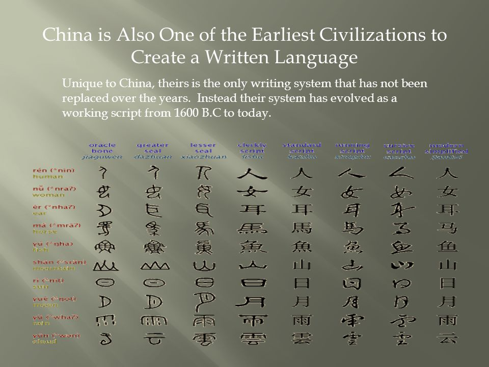China is Also One of the Earliest Civilizations to Create a Written Language Unique to China, theirs is the only writing system that has not been replaced over the years.