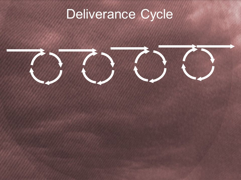 Deliverance Cycle