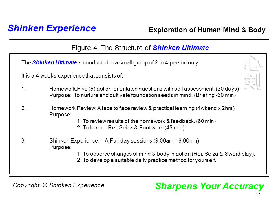 11 Shinken Experience Sharpens Your Accuracy Exploration of Human Mind & Body Figure 4: The Structure of Shinken Ultimate The Shinken Ultimate is conducted in a small group of 2 to 4 person only.