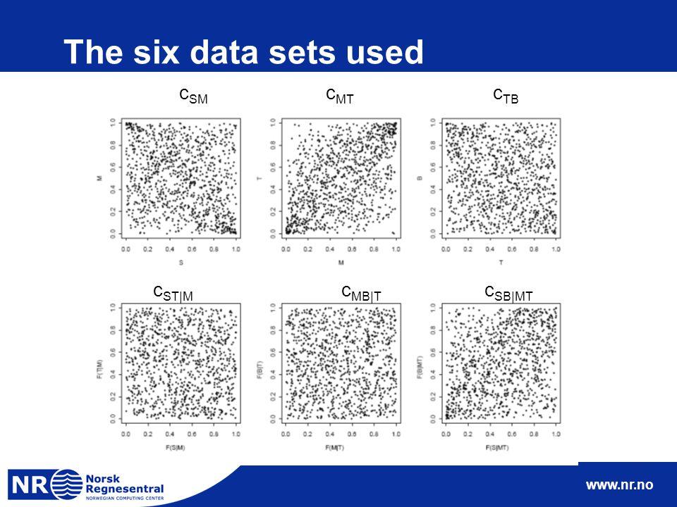 www.nr.no The six data sets used c SM c MT c TB c ST|M c MB|T c SB|MT