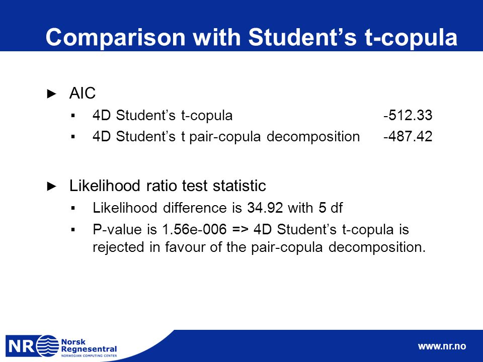 www.nr.no Comparison with Student's t-copula ► AIC ▪4D Student's t-copula-512.33 ▪4D Student's t pair-copula decomposition-487.42 ► Likelihood ratio test statistic ▪Likelihood difference is 34.92 with 5 df ▪P-value is 1.56e-006 => 4D Student's t-copula is rejected in favour of the pair-copula decomposition.