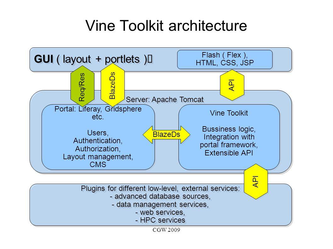 CGW 2009 Vine Toolkit architecture Server: Apache Tomcat Portal: Liferay, Gridsphere etc.