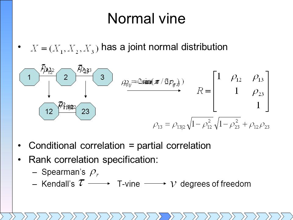 Normal vine has a joint normal distribution Conditional correlation = partial correlation Rank correlation specification: –Spearman's –Kendall's T-vine degrees of freedom