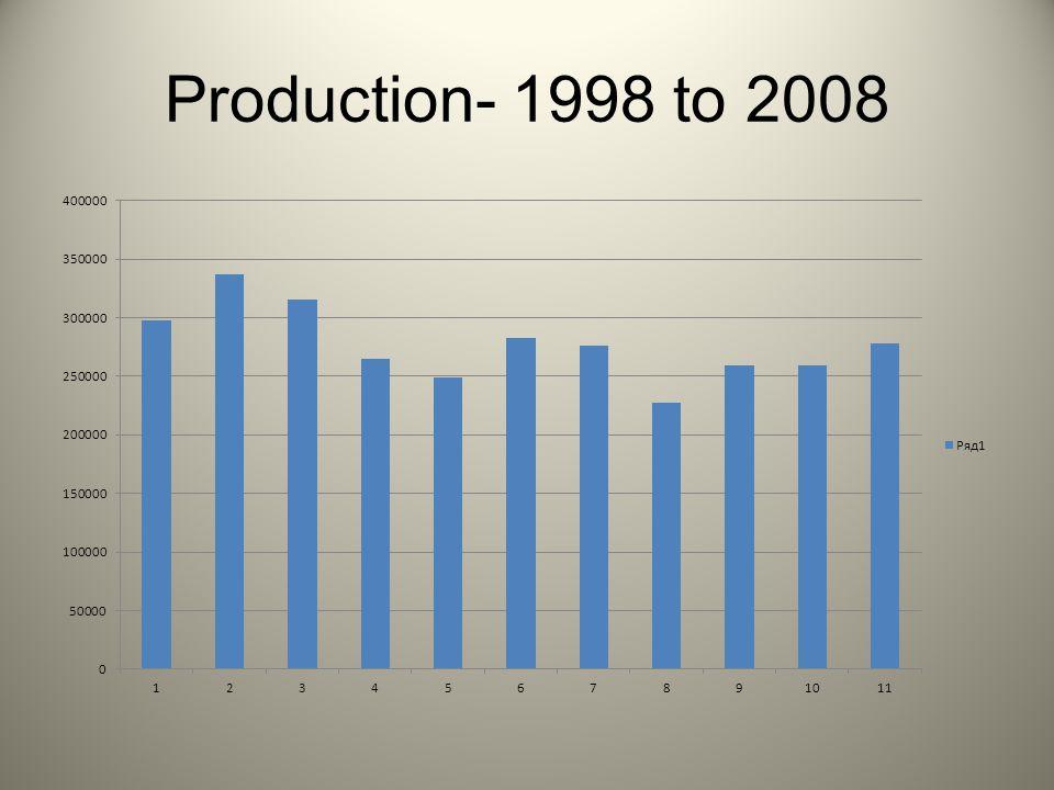 WINDMEUL Chenin blanc Harvest details Balling: 24 Acid: 6.7 g/L pH: 3.4 Wine analysis Alcohol: 14% Acid: 6.6 g/L pH: 3.45 RS: 2.6 g/L