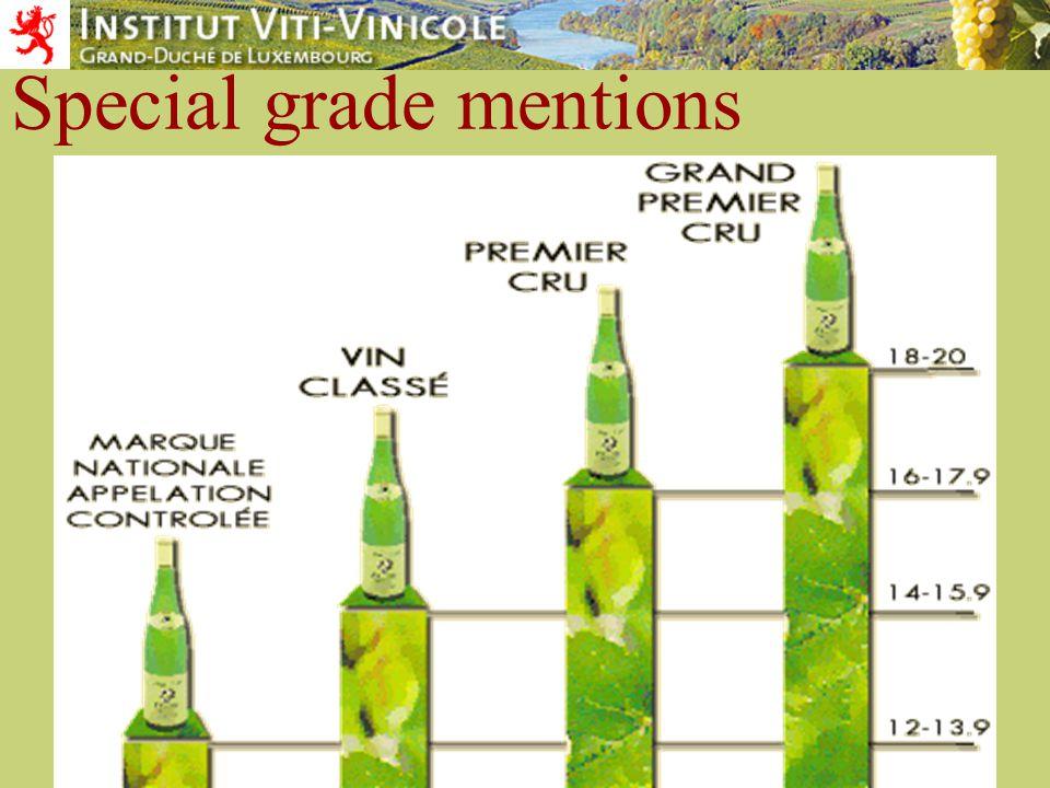 Serge Fischer Institut viti-vinicole Special grade mentions