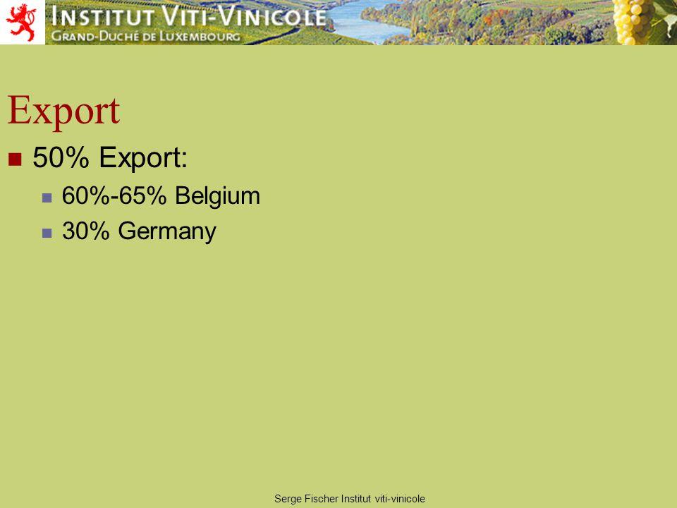 Serge Fischer Institut viti-vinicole Export 50% Export: 60%-65% Belgium 30% Germany