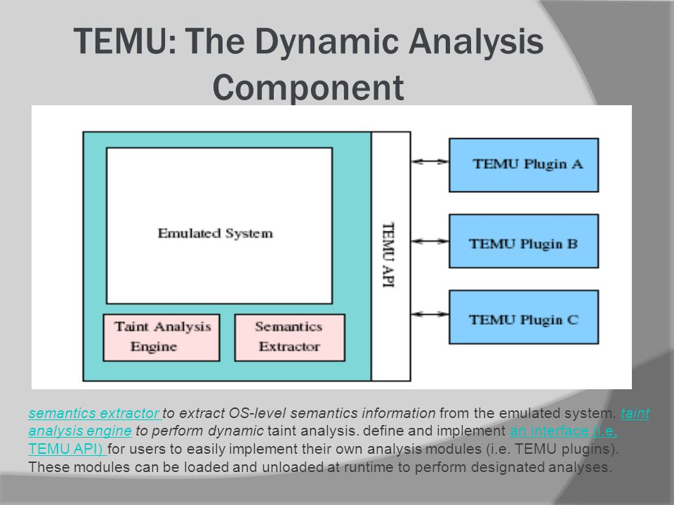 TEMU: The Dynamic Analysis Component semantics extractor semantics extractor to extract OS-level semantics information from the emulated system.
