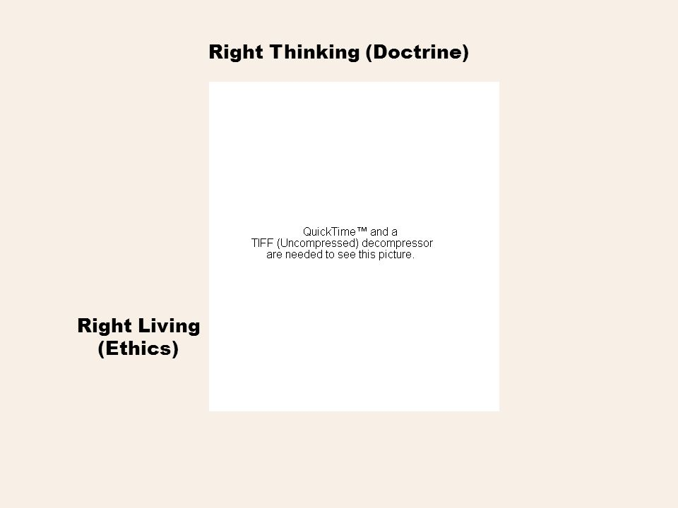 Right Living (Ethics)