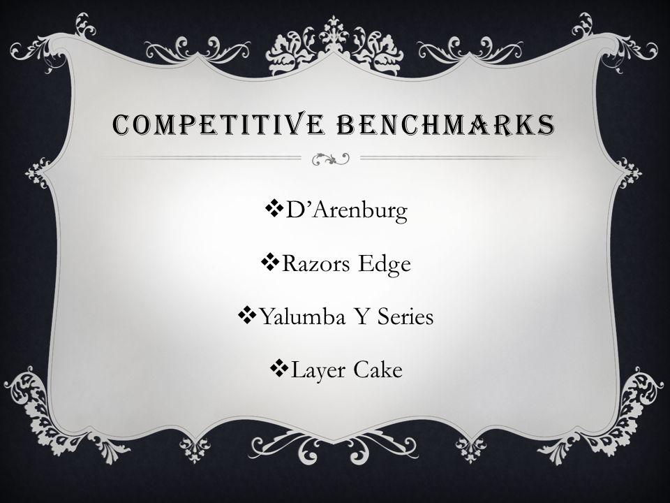COMPETITIVE BENCHMARKS  D'Arenburg  Razors Edge  Yalumba Y Series  Layer Cake