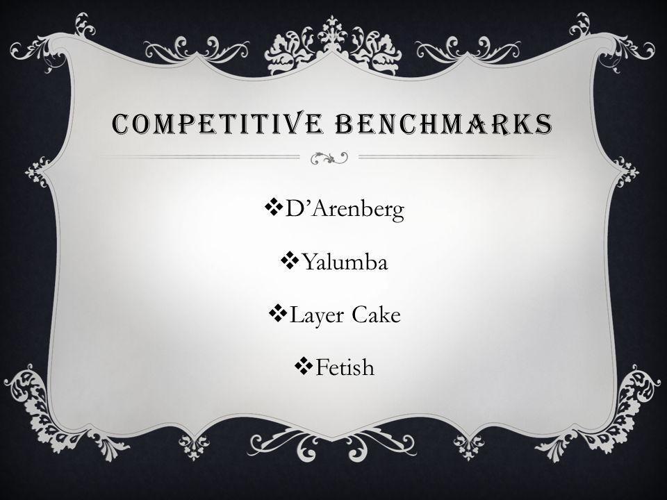 COMPETITIVE BENCHMARKS  D'Arenberg  Yalumba  Layer Cake  Fetish