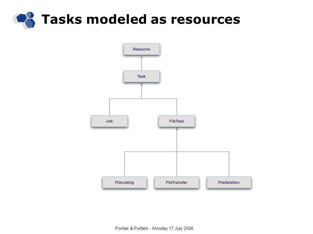 Portals & Portlets - Monday 17 July 2006 Tasks modeled as resources