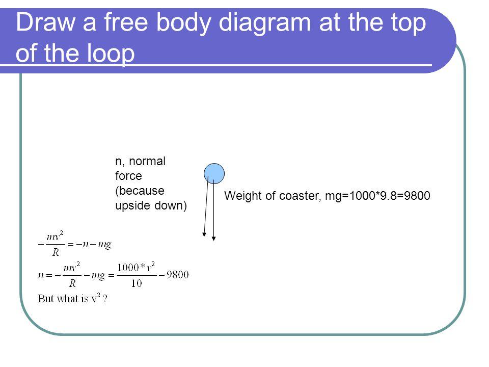 Use the Work Energy Thm:  U+  K-W other =0 U 1 =mg*65=9800*65=637 kJ K 1 = ½ *1000*10^2=50 kJ U 2 = mg*2*R=9800*20=196 kJ K 2 = ½ *1000*v 2 U 1 +K 1 -W friction =K 2 +U 2 637 kJ+50 kJ-400 kJ=500v 2 + 196 kJ 91=500v 2 V 2 =0.182