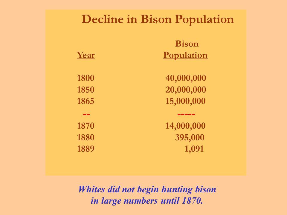Decline in Bison Population Bison YearPopulation 1800 40,000,000 1850 20,000,000 1865 15,000,000 -- ----- 1870 14,000,000 1880 395,000 1889 1,091 Whites did not begin hunting bison in large numbers until 1870.