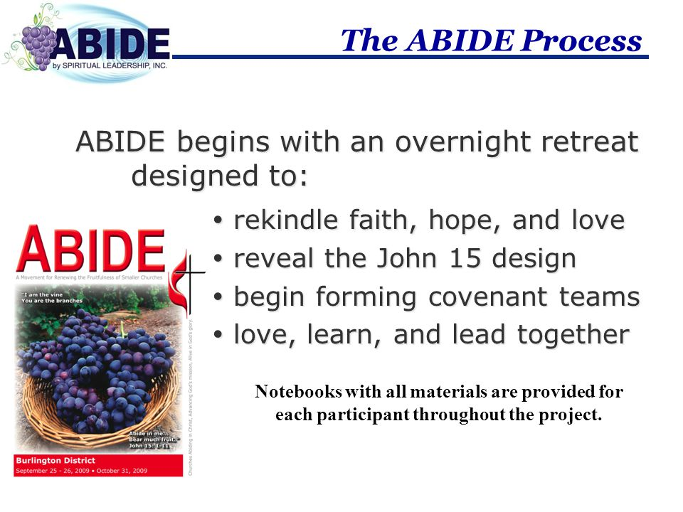 The Full ABIDE-SLI Project The ABIDE process continues for another 12-14 months during which participants learn the value of spiritual leadership and the specifics of how they will invest at least 8 hours a month to:  practice a way of life  invest together as a team  hold themselves accountable  transform the community.