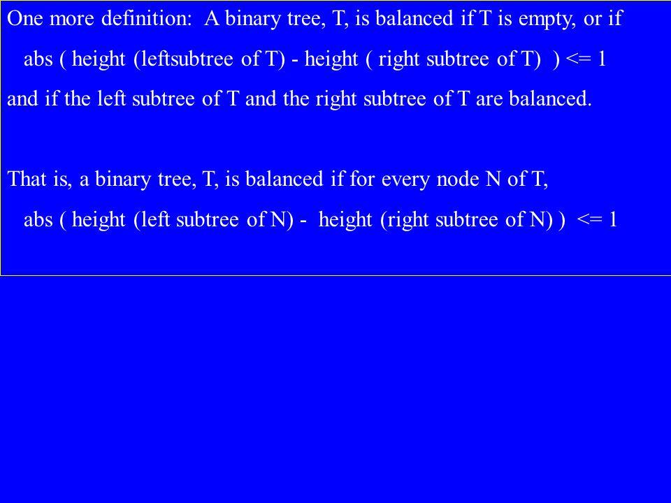 balanced Unbalanced at this node