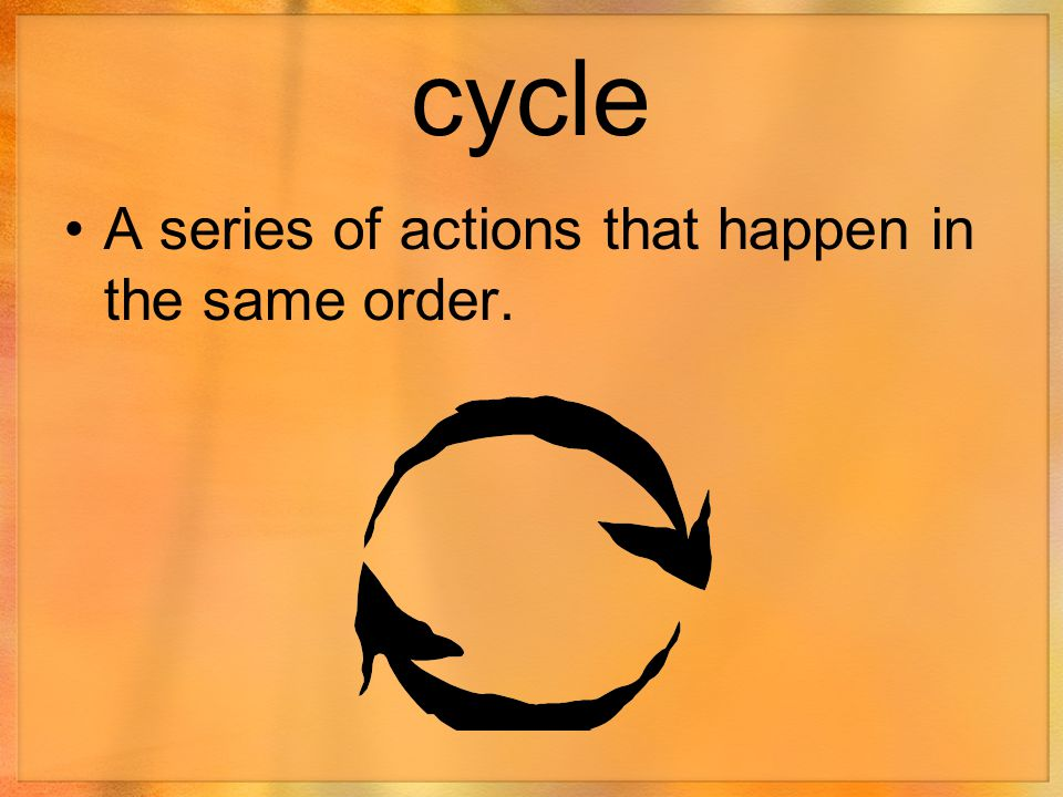 cycle A series of actions that happen in the same order.