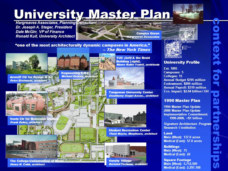 University Master Plan context for partnerships Hargreaves Associates, Planning Consultant Dr.