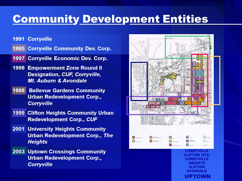 Community Development Entities CORRYVILLE CLIFTON HTS.