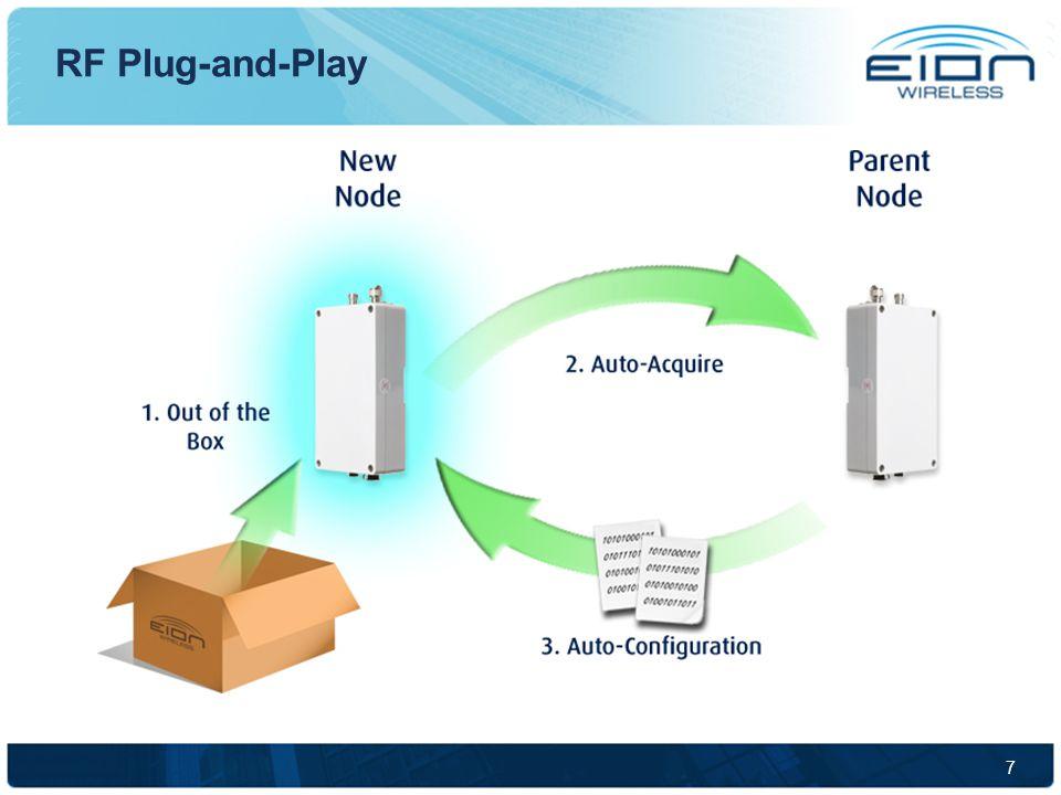 7 RF Plug-and-Play