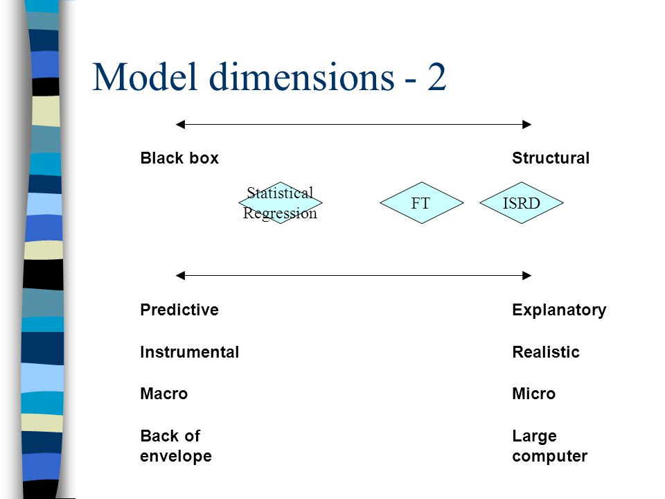 Model dimensions - 2 Black boxStructural FTISRD Statistical Regression PredictiveExplanatory InstrumentalRealistic MacroMicro Back of envelope Large computer