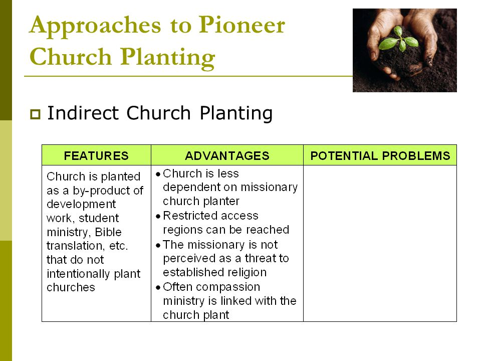Approaches to Pioneer Church Planting  Indirect Church Planting