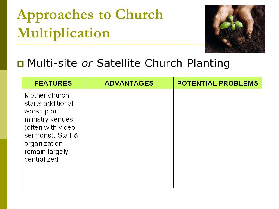 Approaches to Church Multiplication  Multi-site or Satellite Church Planting