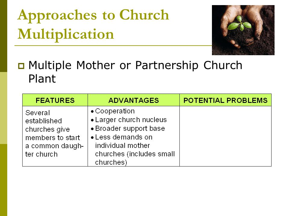Approaches to Church Multiplication  Multiple Mother or Partnership Church Plant
